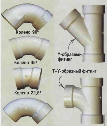 Фасонные трубы ПВХ