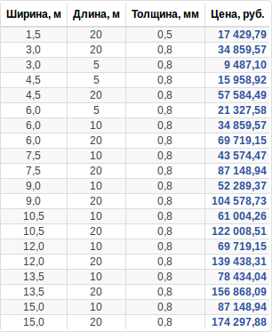 Таблица цен 2