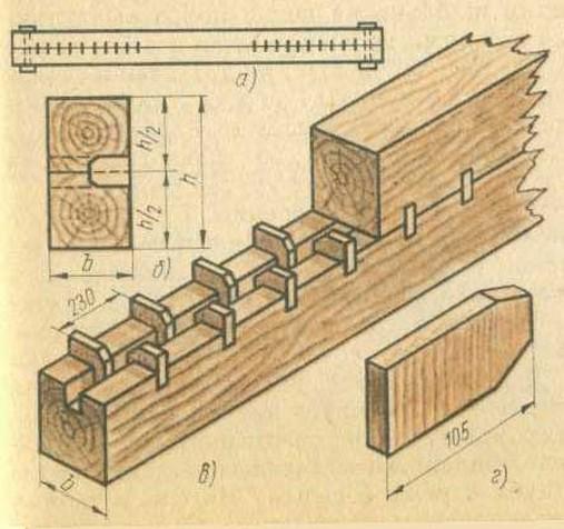 Конструкция составной балки