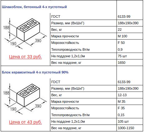 Размеры и цены 2