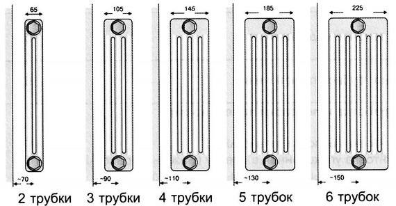 Размеры радиаторов