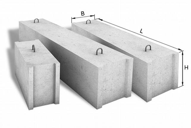 Все блоки стандартизированы по размерам