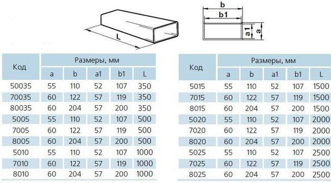 Gabaritnye-razmery-vozdukhovod-VENTS-8020-kanal-60kh204-2