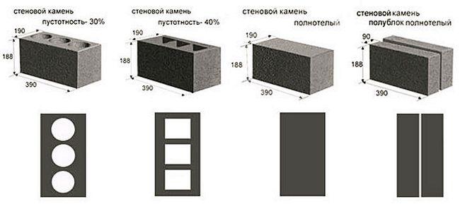 Raznovidnosti-izdeliy-iz-keramzitobetona