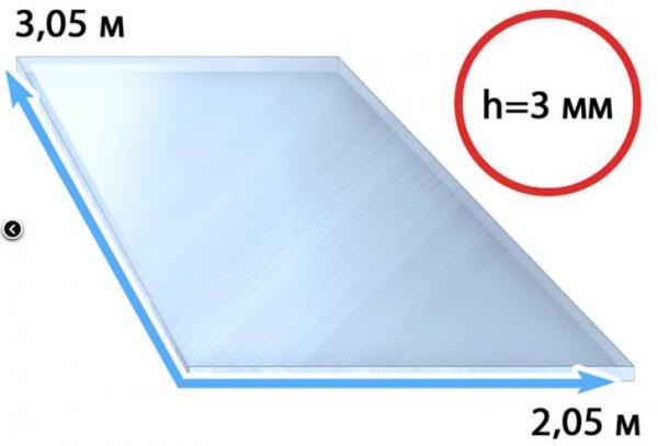 размеры монолитного листа