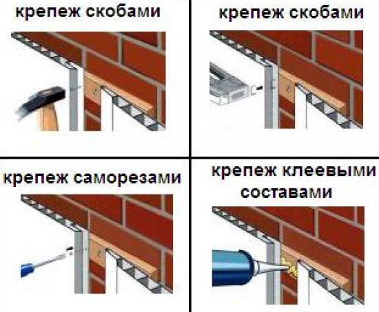 способы крепления панелей
