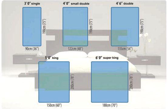 дюймы или сантиметры