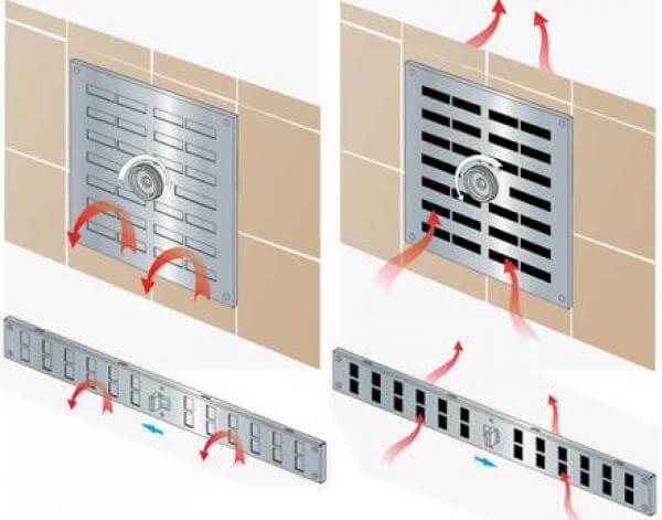 Схема работы вентиляционной решетки с регулируемыми жалюзи